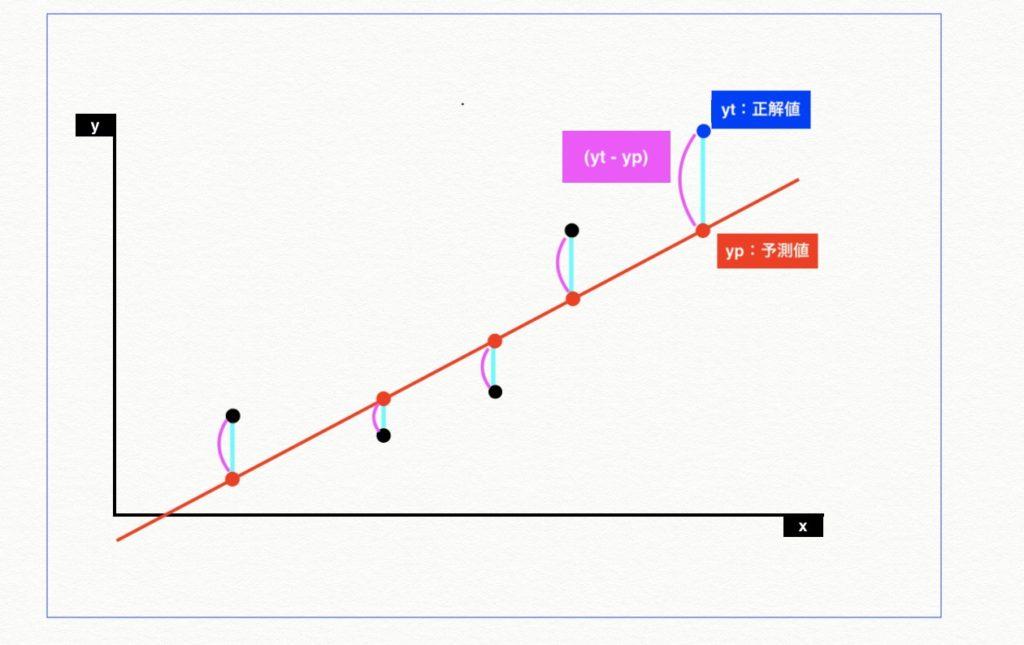 損失関数グラフ(修正版)