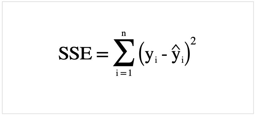 SSE公式