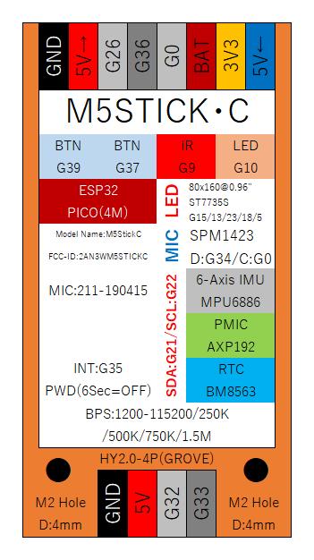 M5StickCピン配置